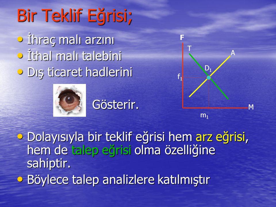 Y Malı X Malı Türkiye'nin İç Maliyet Doğrusu Türkiye için karlı olmadığı için Türkiye bu alanda ticaret yapmak istemez J a p o n y a i ç i n k a r l ı o l m a d ı ğ ı i ç i n J a p o n y a b u a l a n d a t i c a r e t y a p m a k i s t e m e z B u b ö l g e h e r i k i ü l k e i ç i n k a r l ı d ı r D ı ş t i c a r e t b u s a r ı a l a n d a b i r y e r d e g e r ç e k l e ş i r 2 1 2 1 Türkiye'de 1X : 0.5Y Japonya'da 1X : 2Y 0.5 4 ● ● ● ● Japonya'nın İç Maliyet Doğrusu