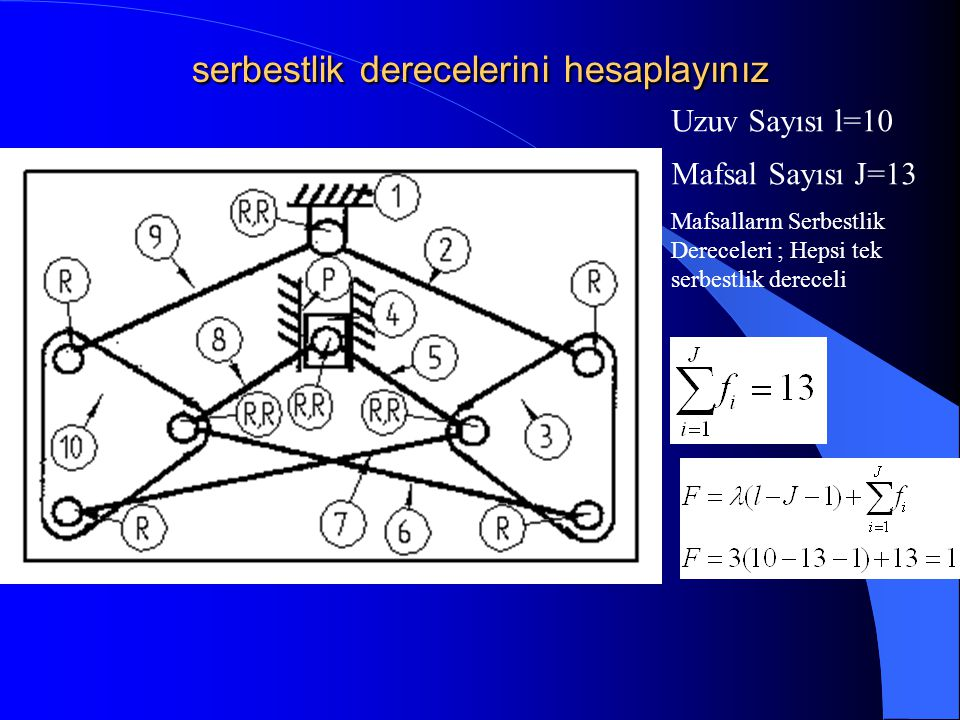 serbestlik derecelerini hesaplayınız Mafsal Sayısı J=13 Uzuv Sayısı l=10 Mafsalların Serbestlik Dereceleri ; Hepsi tek serbestlik dereceli