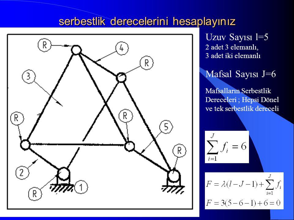 serbestlik derecelerini hesaplayınız Mafsal Sayısı J=6 Uzuv Sayısı l=5 2 adet 3 elemanlı, 3 adet iki elemanlı Mafsalların Serbestlik Dereceleri ; Hepsi Dönel ve tek serbestlik dereceli
