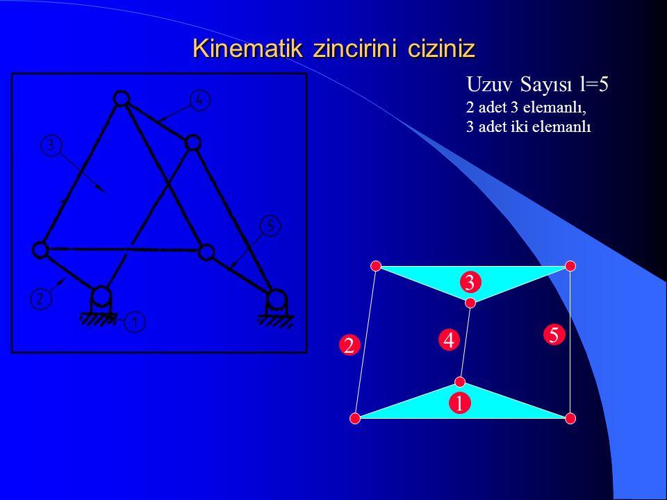 Kinematik zincirini ciziniz Uzuv Sayısı l=5 2 adet 3 elemanlı, 3 adet iki elemanlı 1 2 3 4 5