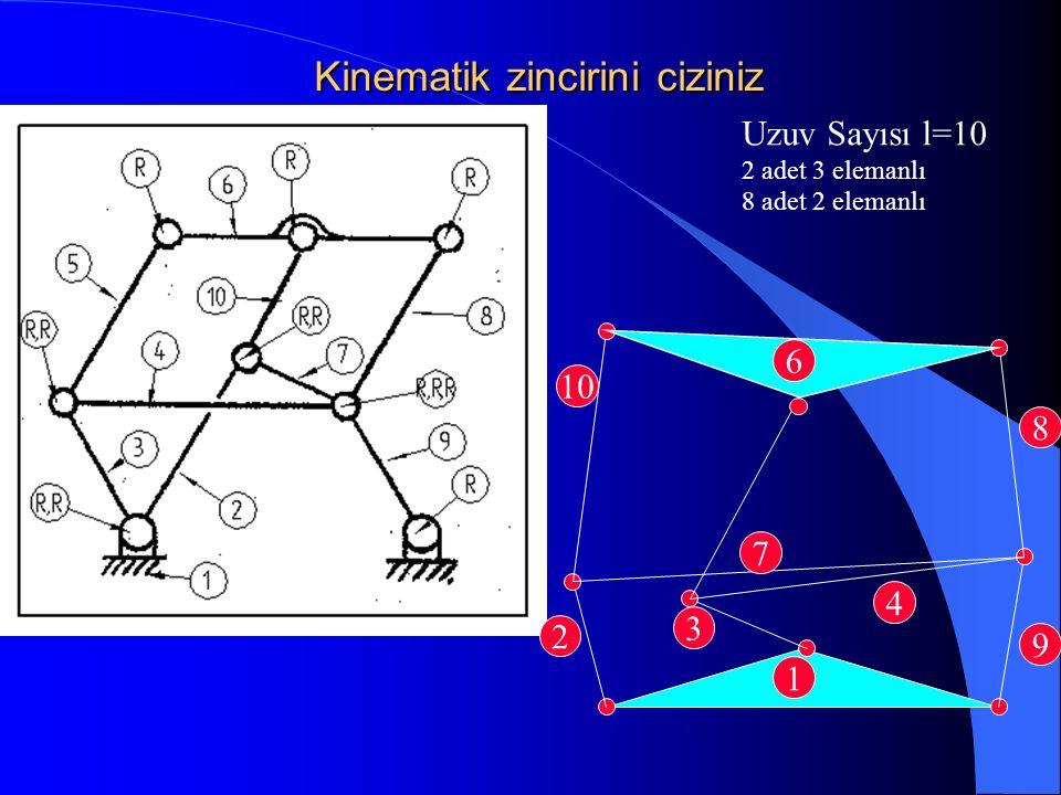 Uzuv Sayısı l=10 2 adet 3 elemanlı 8 adet 2 elemanlı 1 2 3 9 4 7 10 8 6 Kinematik zincirini ciziniz