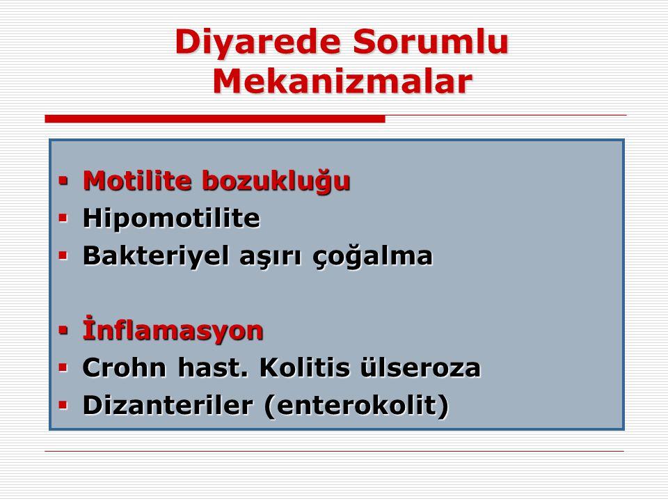 Diyarede Sorumlu Mekanizmalar  Motilite bozukluğu  Hipomotilite  Bakteriyel aşırı çoğalma  İnflamasyon  Crohn hast. Kolitis ülseroza  Dizanteril