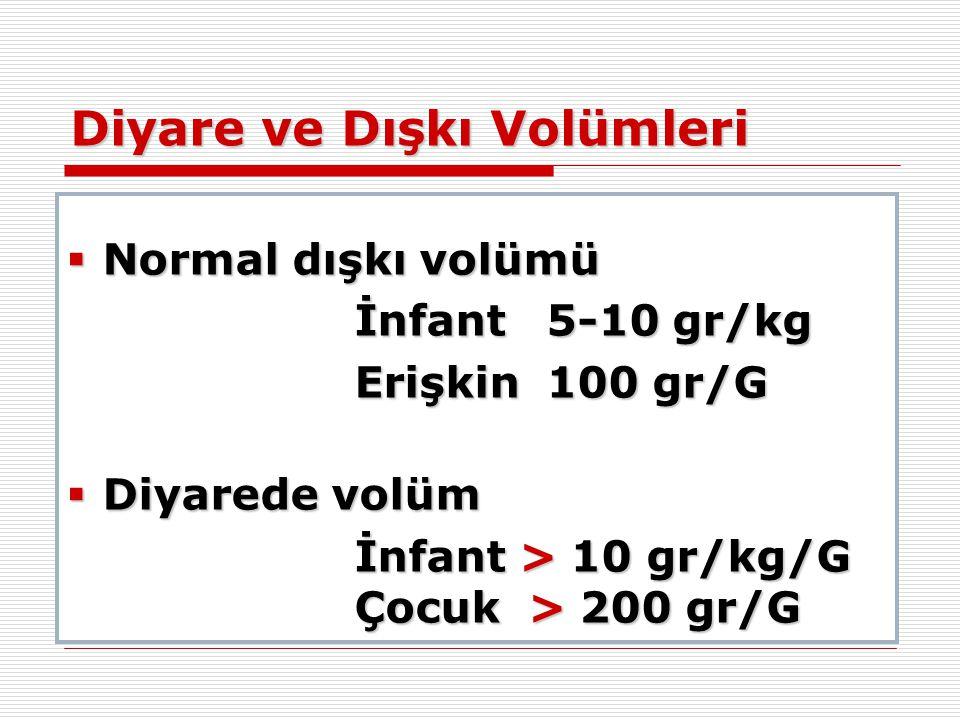 Diyare ve Dışkı Volümleri  Normal dışkı volümü İnfant5-10 gr/kg Erişkin100 gr/G  Diyarede volüm İnfant > 10 gr/kg/G Çocuk > 200 gr/G