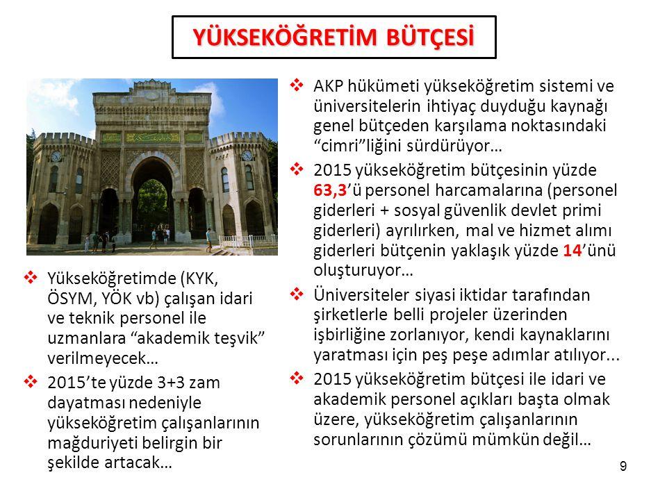 """9  AKP hükümeti yükseköğretim sistemi ve üniversitelerin ihtiyaç duyduğu kaynağı genel bütçeden karşılama noktasındaki """"cimri""""liğini sürdürüyor…  20"""