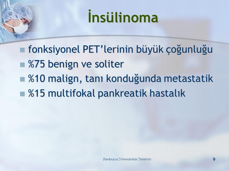 Pankreasın Nöroendokrin Tümörleri 9 İnsülinoma fonksiyonel PET'lerinin büyük çoğunluğu fonksiyonel PET'lerinin büyük çoğunluğu %75 benign ve soliter %