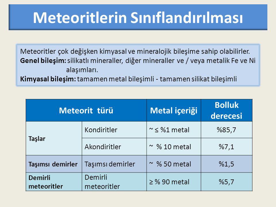 Meteoritlerin Sınıflandırılması Meteoritler çok değişken kimyasal ve mineralojik bileşime sahip olabilirler. Genel bileşim: silikatlı mineraller, diğe