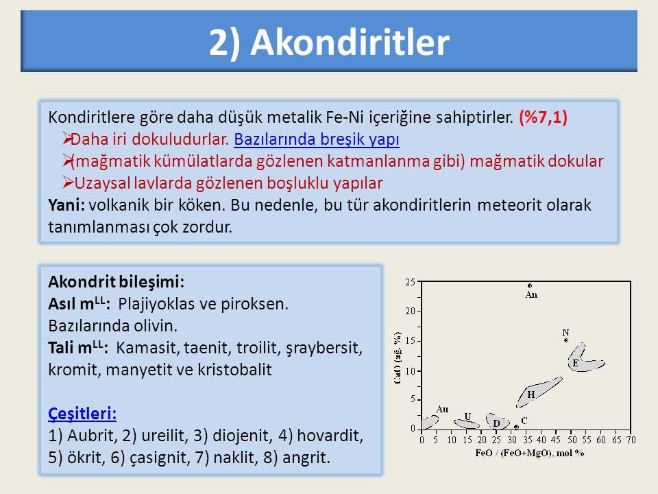 2) Akondiritler Kondiritlere göre daha düşük metalik Fe-Ni içeriğine sahiptirler. (%7,1)  Daha iri dokuludurlar. Bazılarında breşik yapıBazılarında b