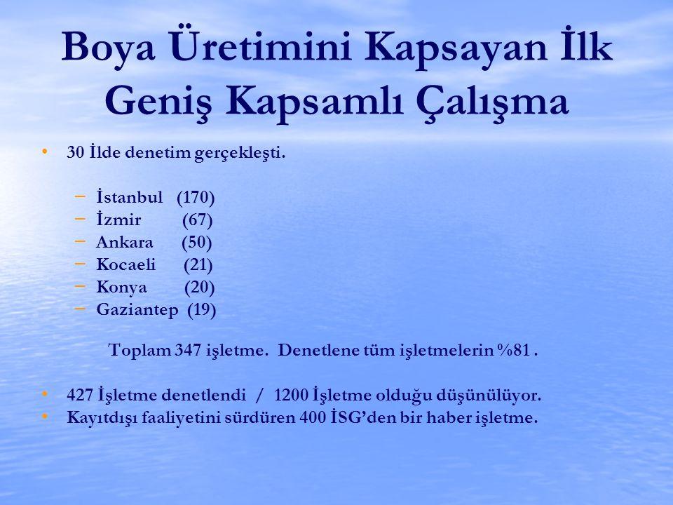 Boya Üretimini Kapsayan İlk Geniş Kapsamlı Çalışma 30 İlde denetim gerçekleşti. – – İstanbul (170) – – İzmir (67) – – Ankara (50) – – Kocaeli (21) – –