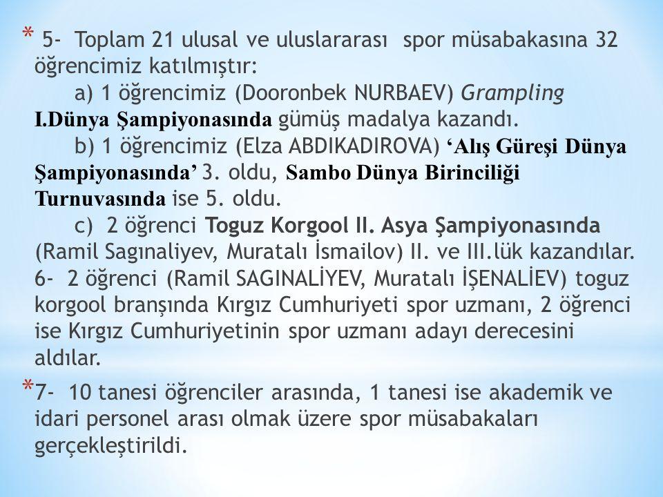 * 5- Toplam 21 ulusal ve uluslararası spor müsabakasına 32 öğrencimiz katılmıştır: а) 1 öğrencimiz (Dooronbek NURBAEV) Grampling I.Dünya Şampiyonasında gümüş madalya kazandı.