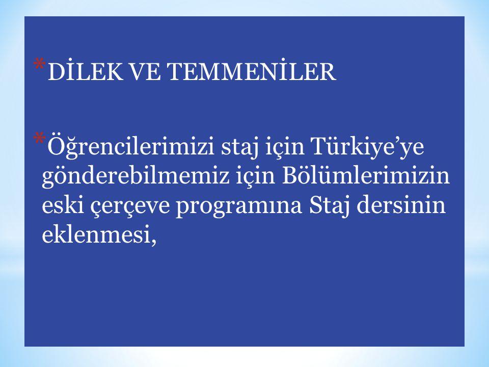 * DİLEK VE TEMMENİLER * Öğrencilerimizi staj için Türkiye'ye gönderebilmemiz için Bölümlerimizin eski çerçeve programına Staj dersinin eklenmesi,