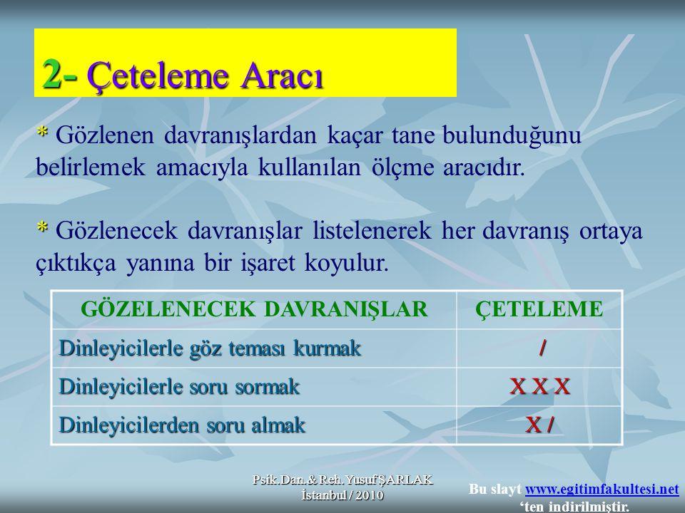 Psik.Dan.& Reh.Yusuf ŞARLAK İstanbul / 2010 2- Çeteleme Aracı * * Gözlenen davranışlardan kaçar tane bulunduğunu belirlemek amacıyla kullanılan ölçme