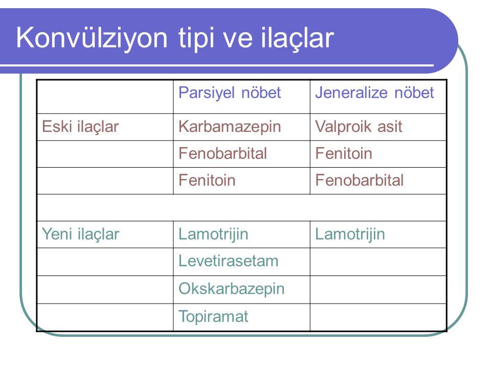 Konvülziyon tipi ve ilaçlar Parsiyel nöbetJeneralize nöbet Eski ilaçlarKarbamazepinValproik asit FenobarbitalFenitoin Fenobarbital Yeni ilaçlarLamotri