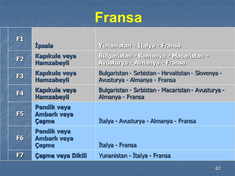 62 F1 İpsala Yunanistan - İtalya - Fransa F2 Kapıkule veya Hamzabeyli Bulgaristan - Romanya - Macaristan - Avusturya - Almanya - Fransa F3 Kapıkule ve