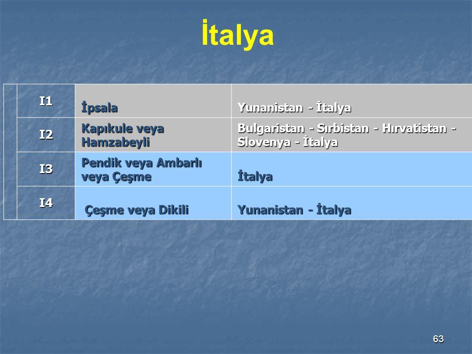 63 I1 İpsala Yunanistan - İtalya I2 Kapıkule veya Hamzabeyli Bulgaristan - Sırbistan - Hırvatistan - Slovenya - İtalya I3 Pendik veya Ambarlı veya Çeş