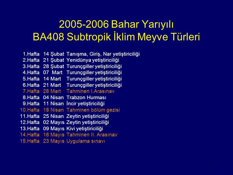 1 2005-2006 Bahar Yarıyılı BA408 Subtropik İklim Meyve Türleri 1.Hafta14 ŞubatTanışma, Giriş, Nar yetiştiriciliği 2.Hafta21 ŞubatYenidünya yetiştirici
