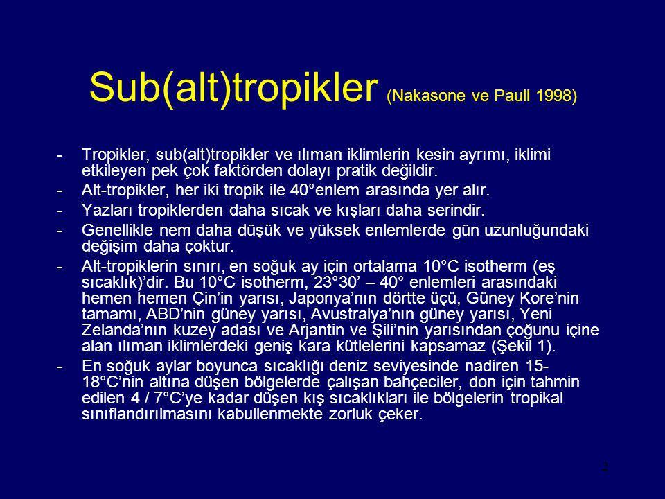 2 Sub(alt)tropikler (Nakasone ve Paull 1998) -Tropikler, sub(alt)tropikler ve ılıman iklimlerin kesin ayrımı, iklimi etkileyen pek çok faktörden dolay