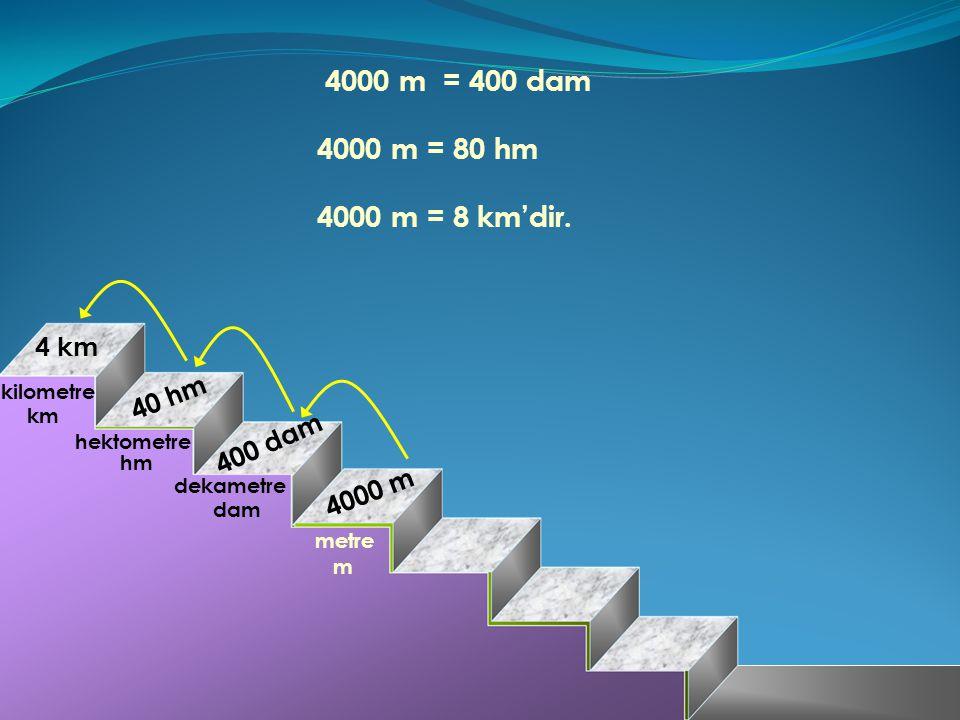 4000 m = 400 dam 4 0 h m 4 km 4 0 0 d a m 4 0 0 0 m 4000 m = 80 hm 4000 m = 8 km'dir.