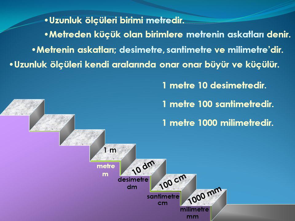 Uzunluk ölçüleri birimi metredir.metre Metreden küçük olan birimlere metrenin askatları denir.