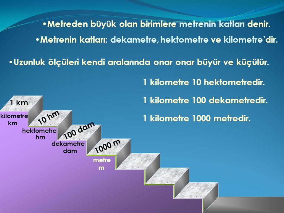 metre Metreden büyük olan birimlere metrenin katları denir.