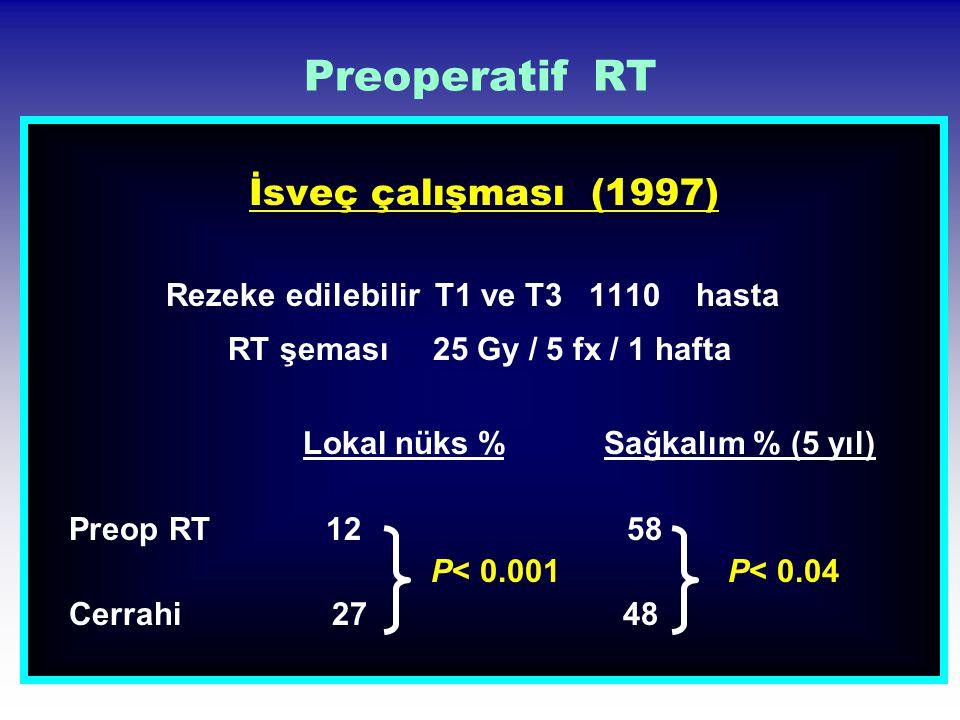 Preoperatif RT İsveç çalışması (1997) Rezeke edilebilir T1 ve T3 1110 hasta RT şeması 25 Gy / 5 fx / 1 hafta Lokal nüks % Sağkalım % (5 yıl) Preop RT