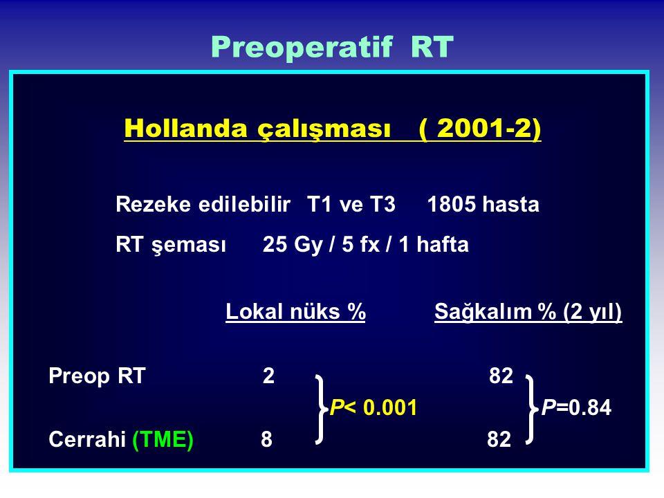 Preoperatif RT Hollanda çalışması ( 2001-2) Rezeke edilebilir T1 ve T3 1805 hasta RT şeması 25 Gy / 5 fx / 1 hafta Lokal nüks % Sağkalım % (2 yıl) Pre