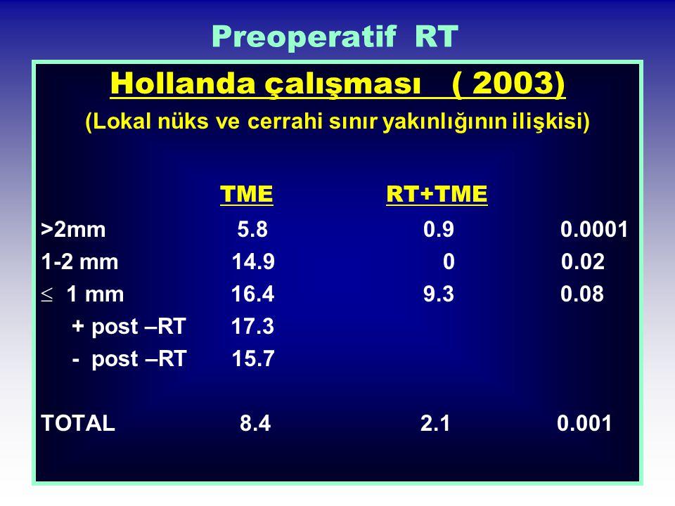 Preoperatif RT Hollanda çalışması ( 2003) (Lokal nüks ve cerrahi sınır yakınlığının ilişkisi) TME RT+TME >2mm 5.8 0.9 0.0001 1-2 mm 14.9 0 0.02  1 mm