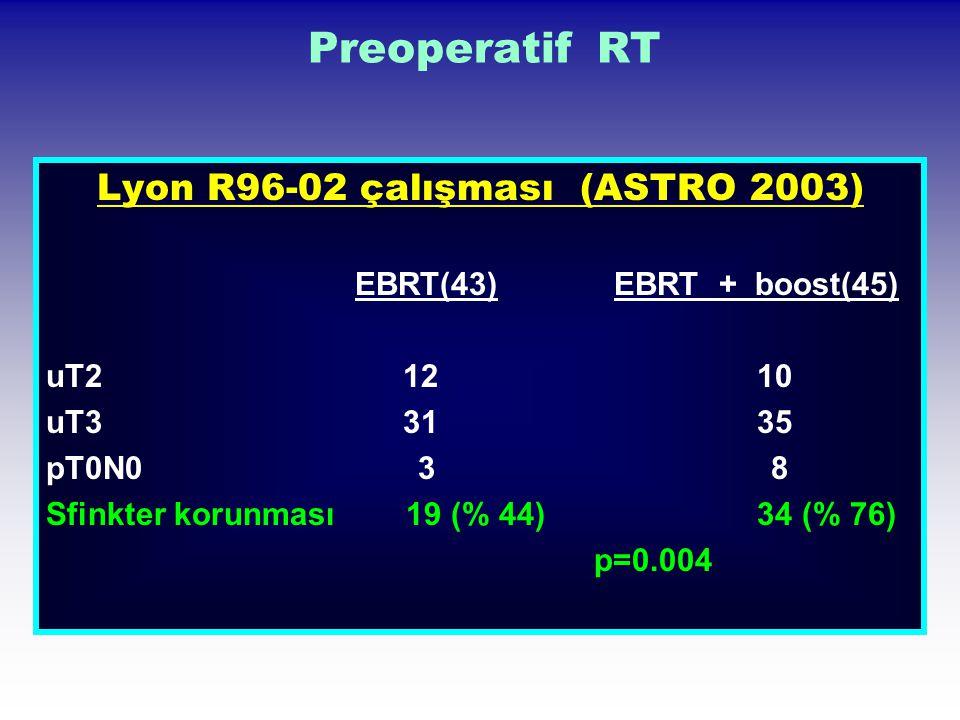 Preoperatif RT Lyon R96-02 çalışması (ASTRO 2003) EBRT(43) EBRT + boost(45) uT2 12 10 uT3 31 35 pT0N0 3 8 Sfinkter korunması 19 (% 44) 34 (% 76) p=0.0