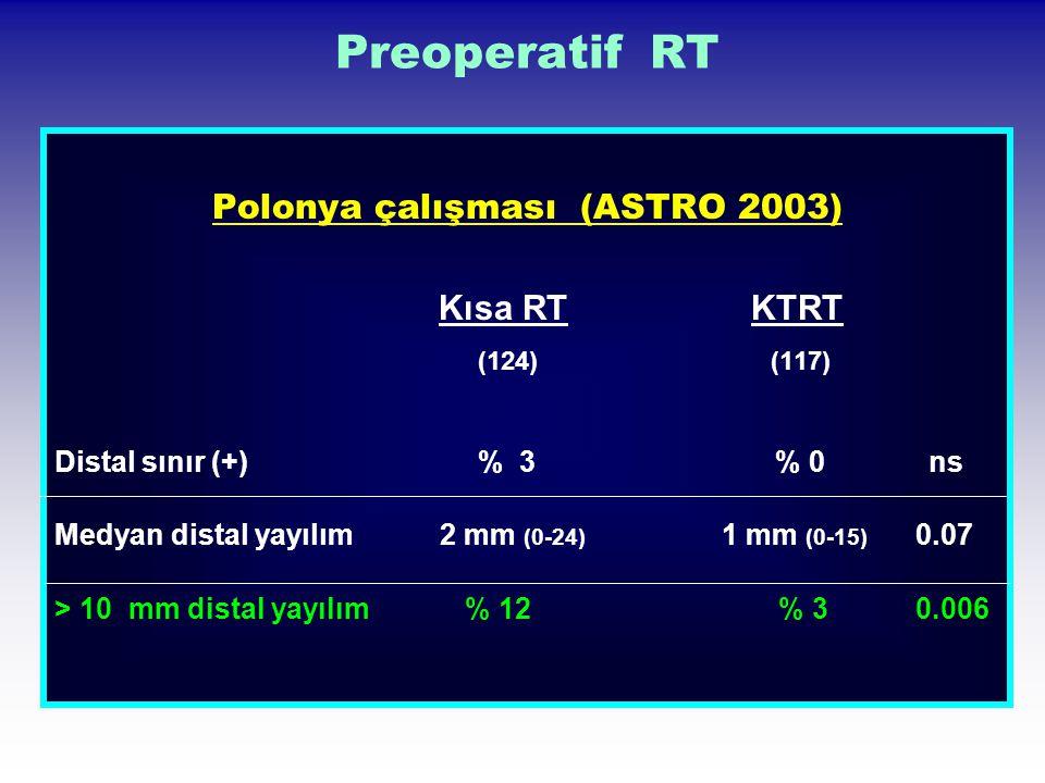 Preoperatif RT Polonya çalışması (ASTRO 2003) Kısa RT KTRT (124) (117) Distal sınır (+) % 3 % 0 ns Medyan distal yayılım 2 mm (0-24) 1 mm (0-15) 0.07