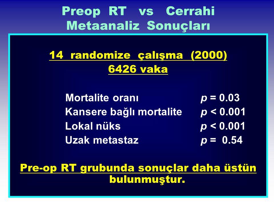 Preop RT vs Cerrahi Metaanaliz Sonuçları 14 randomize çalışma (2000) 6426 vaka Mortalite oranı p = 0.03 Kansere bağlı mortalite p < 0.001 Lokal nüks p