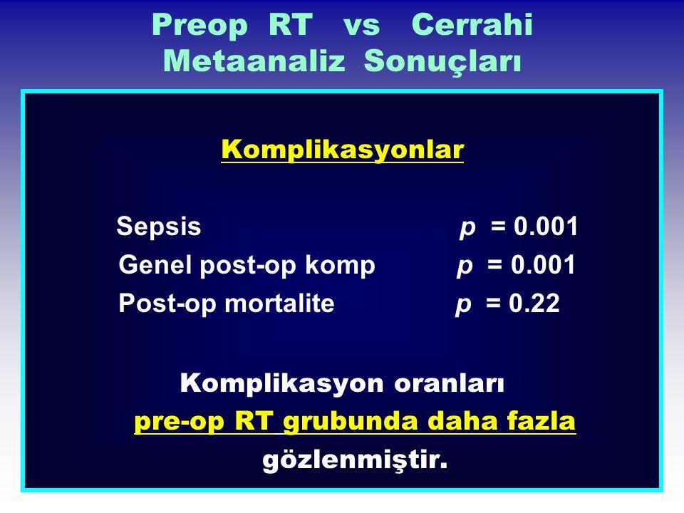 Preop RT vs Cerrahi Metaanaliz Sonuçları Komplikasyonlar Sepsis p = 0.001 Genel post-op komp p = 0.001 Post-op mortalite p = 0.22 Komplikasyon oranlar