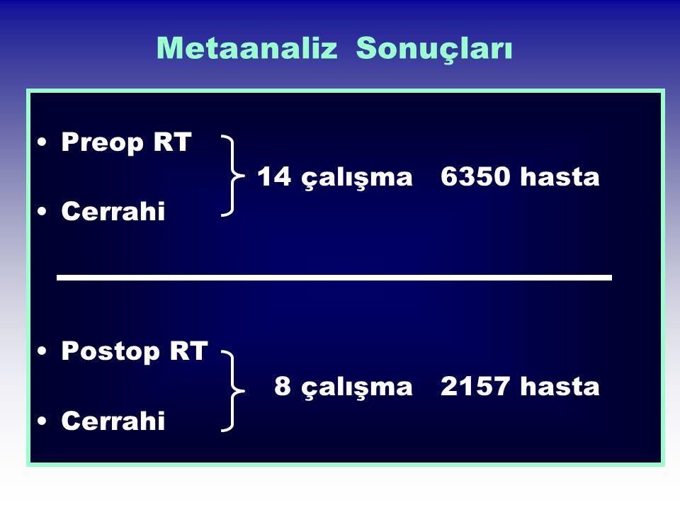 Metaanaliz Sonuçları Preop RT 14 çalışma 6350 hasta Cerrahi Postop RT 8 çalışma 2157 hasta Cerrahi