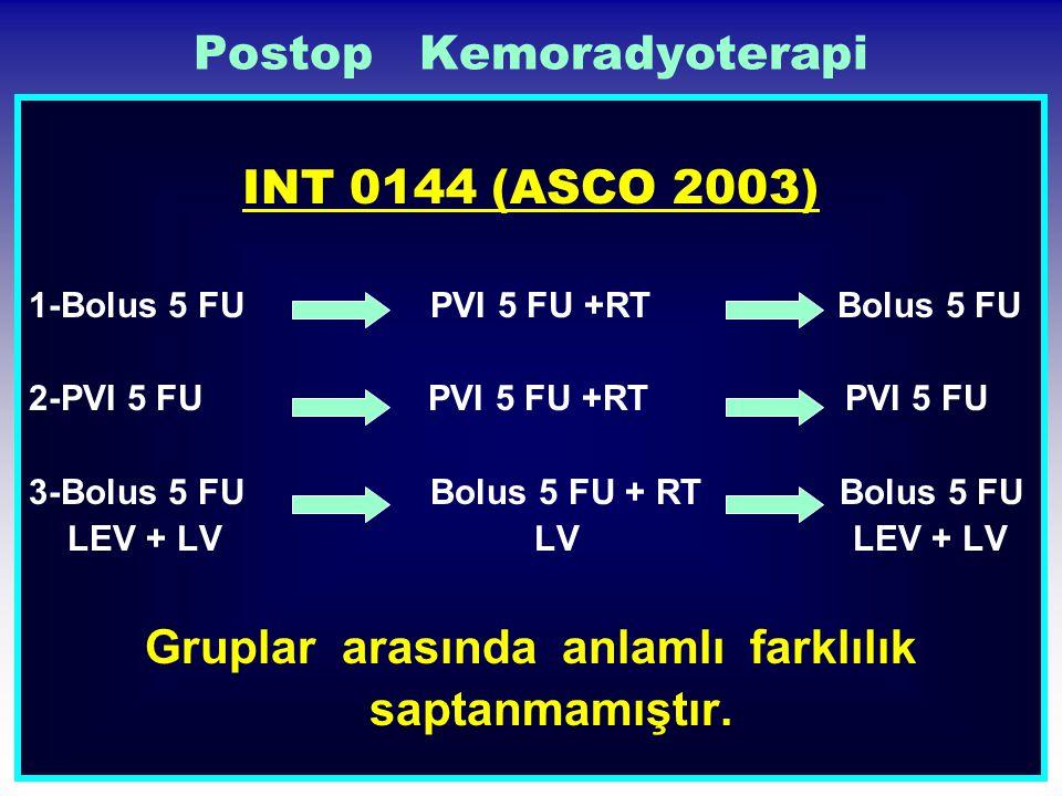 Postop Kemoradyoterapi INT 0144 (ASCO 2003) 1-Bolus 5 FU PVI 5 FU +RT Bolus 5 FU 2-PVI 5 FU PVI 5 FU +RT PVI 5 FU 3-Bolus 5 FU Bolus 5 FU + RT Bolus 5