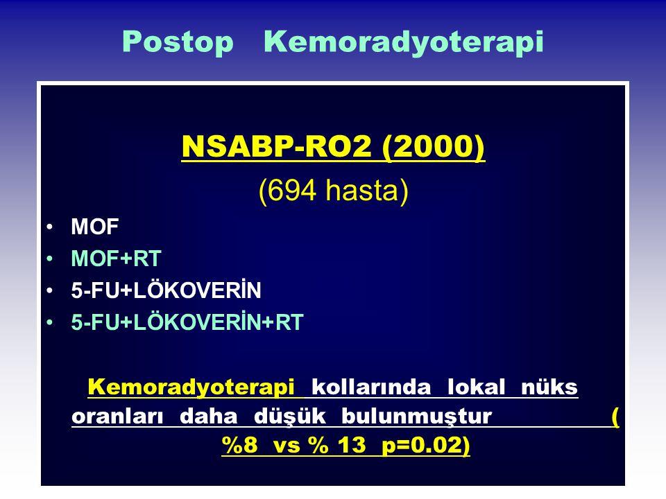 Postop Kemoradyoterapi NSABP-RO2 (2000) (694 hasta) MOF MOF+RT 5-FU+LÖKOVERİN 5-FU+LÖKOVERİN+RT Kemoradyoterapi kollarında lokal nüks oranları daha dü