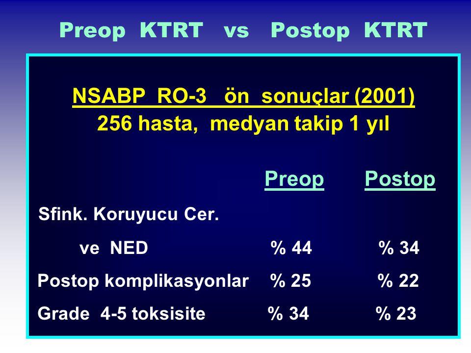Preop KTRT vs Postop KTRT NSABP RO-3 ön sonuçlar (2001) 256 hasta, medyan takip 1 yıl Preop Postop Sfink. Koruyucu Cer. ve NED % 44 % 34 Postop kompli