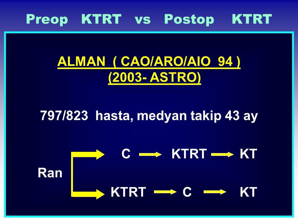 Preop KTRT vs Postop KTRT ALMAN ( CAO/ARO/AIO 94 ) (2003- ASTRO) 797/823 hasta, medyan takip 43 ay C KTRT KT Ran KTRT C KT