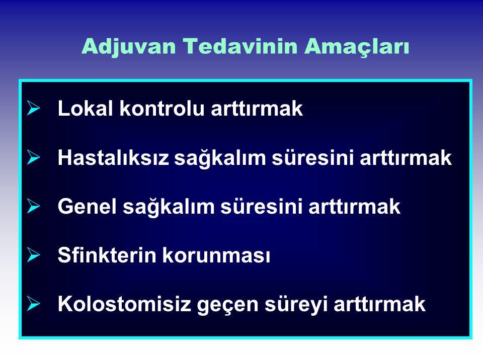 Sandviç Tedavi vs Postop RT RTOG 350 hasta (1994) 5 Gy cerrahi 45 Gy Randomizasyon cerrahi 45 Gy Her iki grup arasında fark yok.