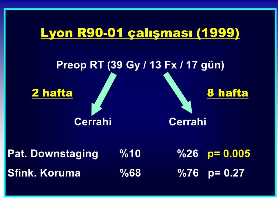 Lyon R90-01 çalışması (1999) Preop RT (39 Gy / 13 Fx / 17 gün) 2 hafta 8 hafta Cerrahi Pat. Downstaging %10 %26 p= 0.005 Sfink. Koruma %68 %76 p= 0.27