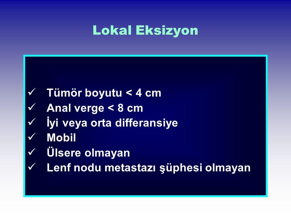 Lokal Eksizyon Tümör boyutu < 4 cm Anal verge < 8 cm İyi veya orta differansiye Mobil Ülsere olmayan Lenf nodu metastazı şüphesi olmayan