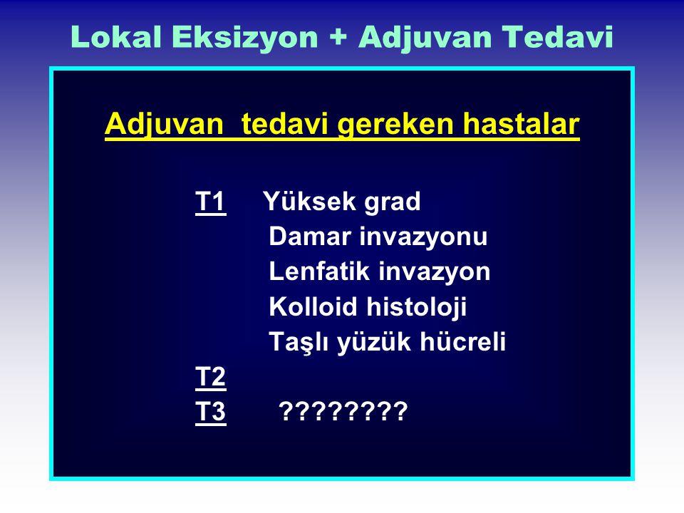 Lokal Eksizyon + Adjuvan Tedavi Adjuvan tedavi gereken hastalar T1 Yüksek grad Damar invazyonu Lenfatik invazyon Kolloid histoloji Taşlı yüzük hücreli