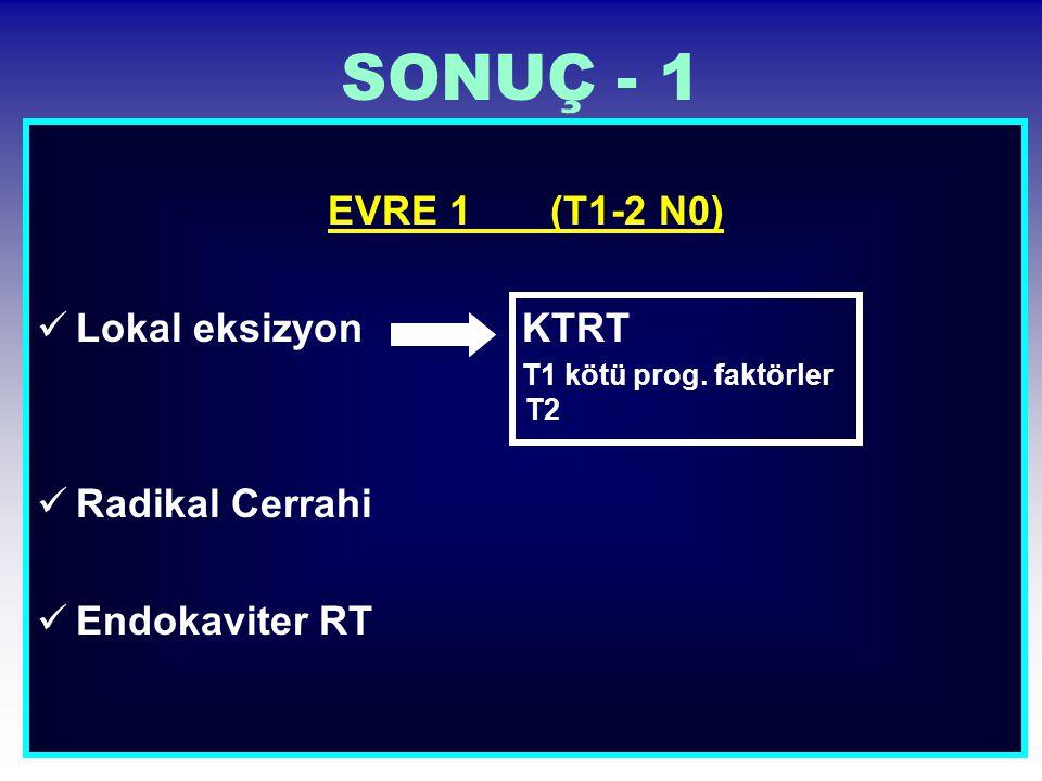 SONUÇ - 1 EVRE 1 (T1-2 N0) Lokal eksizyon KTRT T1 kötü prog. faktörler T2 Radikal Cerrahi Endokaviter RT
