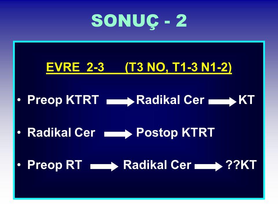 SONUÇ - 2 EVRE 2-3 (T3 NO, T1-3 N1-2) Preop KTRT Radikal Cer KT Radikal Cer Postop KTRT Preop RT Radikal Cer ??KT