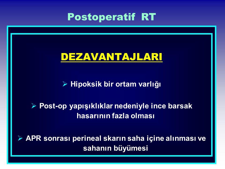Postop RT vs Cerrahi Çalışma Hasta sayısı Tedavi Lokal nüks % Sağkalım % Danimarka 494 45-50 Gy (s) C 6969 ---- GITSG 108 40-48 Gy C 20 24 43 27 NSABP R-01 368 46-47 Gy C 16 25** 41 43 Hollanda 172 50 Gy C 24 33 45 57 MRC 469 40 Gy C 21 34** ----