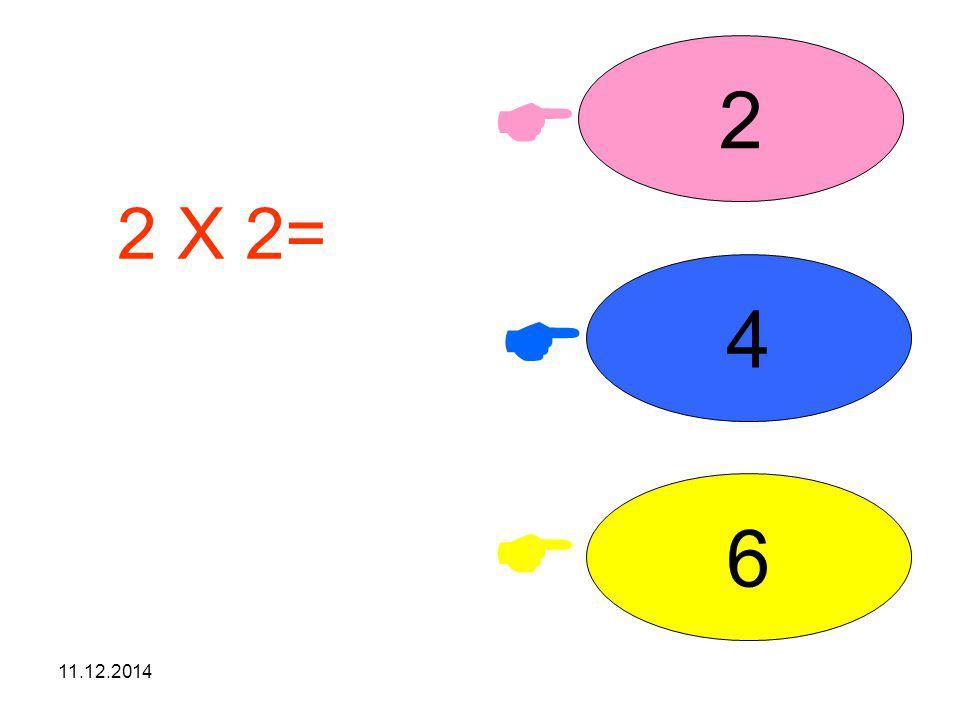 11.12.2014 5X5 3X53X4 2X6 Hangi işlemin sonucu 15'tir?