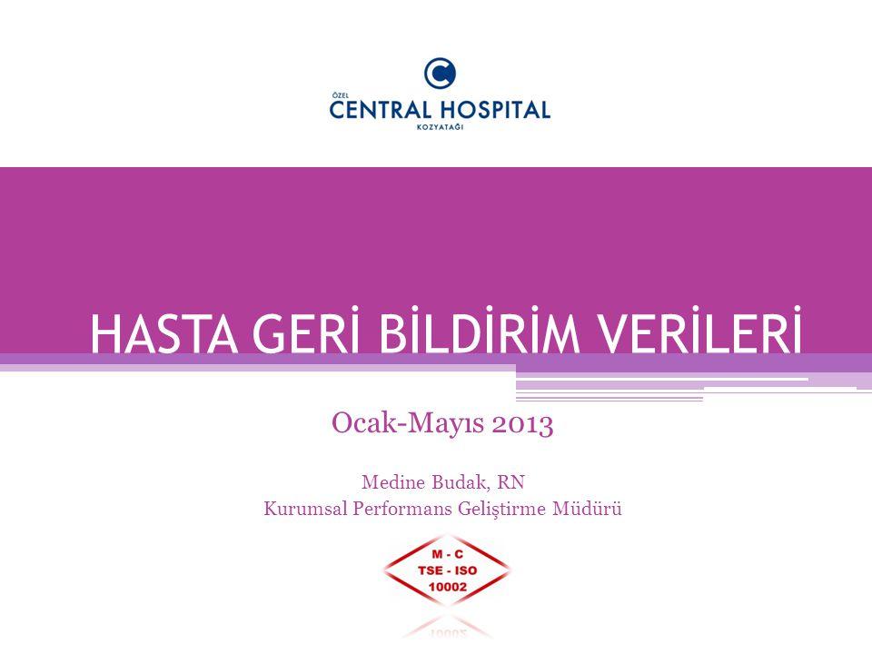 HASTA GERİ BİLDİRİM VERİLERİ Ocak-Mayıs 2013 Medine Budak, RN Kurumsal Performans Geliştirme Müdürü