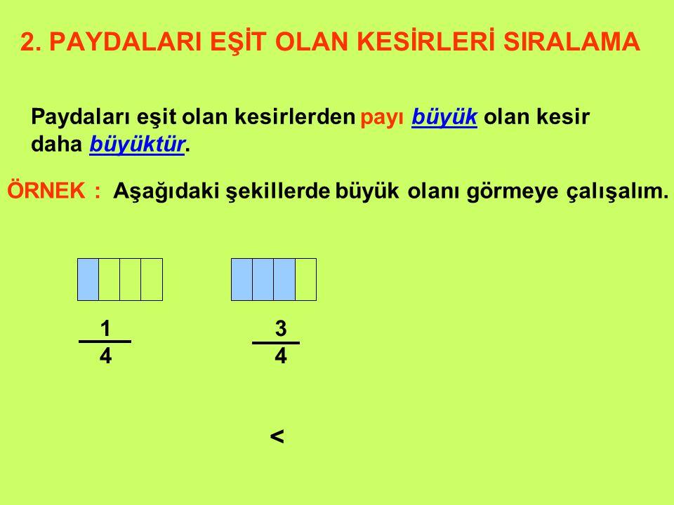 2. PAYDALARI EŞİT OLAN KESİRLERİ SIRALAMA Paydaları eşit olan kesirlerden payı büyük olan kesir daha büyüktür. Aşağıdaki şekillerde büyük olanı görmey