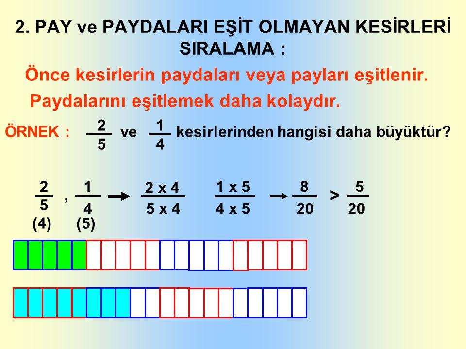 Önce kesirlerin paydaları veya payları eşitlenir. Paydalarını eşitlemek daha kolaydır. 2. PAY ve PAYDALARI EŞİT OLMAYAN KESİRLERİ SIRALAMA : 2525 ve k
