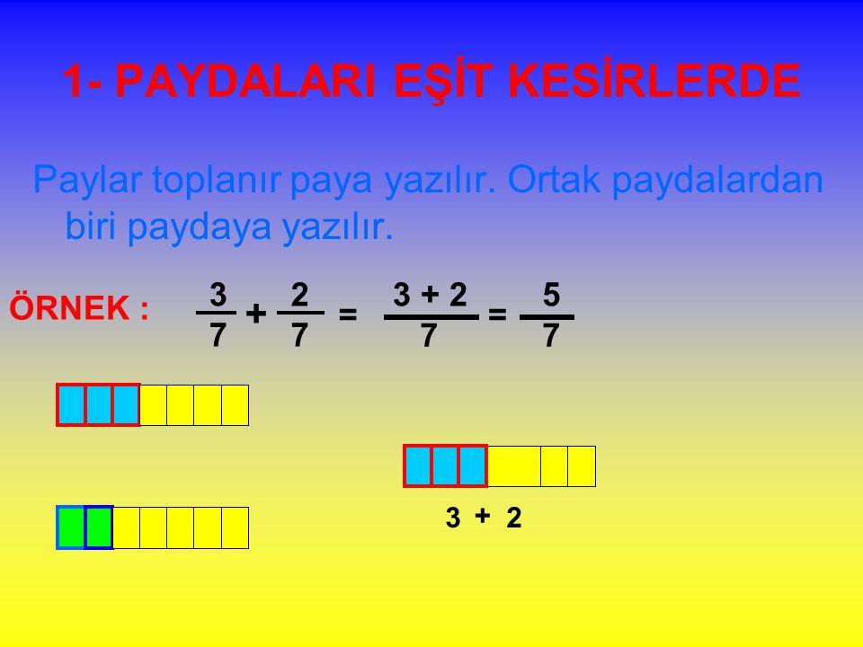 1- PAYDALARI EŞİT KESİRLERDE Paylar toplanır paya yazılır. Ortak paydalardan biri paydaya yazılır. 3737 2727 + ÖRNEK : = 3 + 2 7 = 5 7 3 + 2
