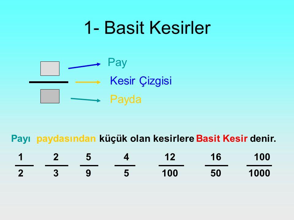 1- Basit Kesirler Pay Kesir Çizgisi Payda Payı paydasından küçük olan kesirlere Basit Kesir denir. 1 2 5 4 12 16 100 2 3 9 5 100 50 1000