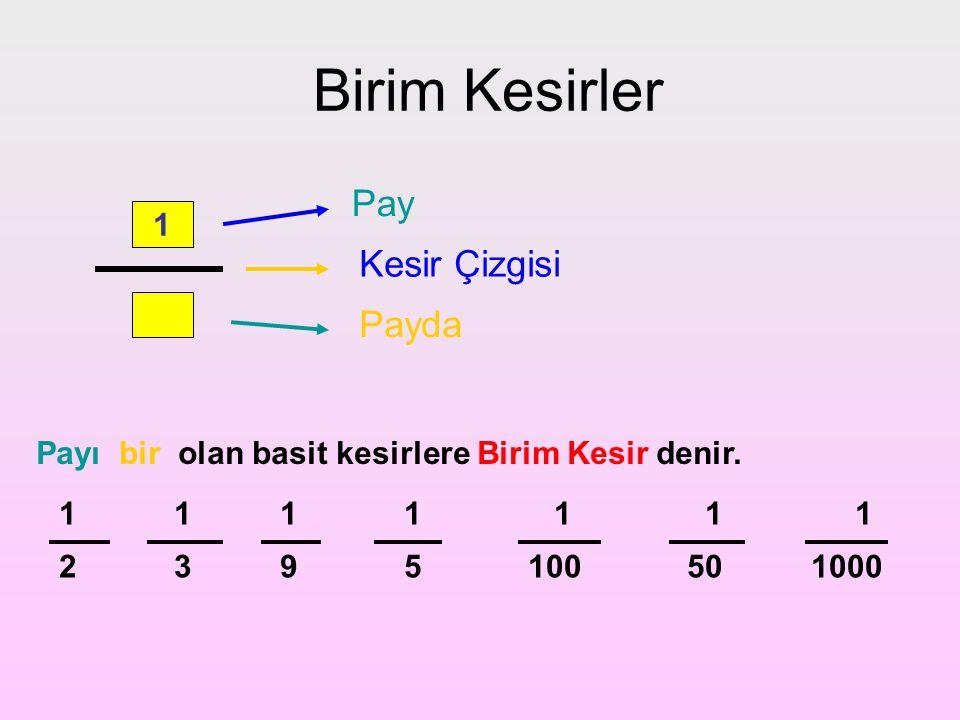 Birim Kesirler 1 Pay Kesir Çizgisi Payda Payı bir olan basit kesirlere Birim Kesir denir. 1 1 1 1 1 1 1 2 3 9 5 100 50 1000