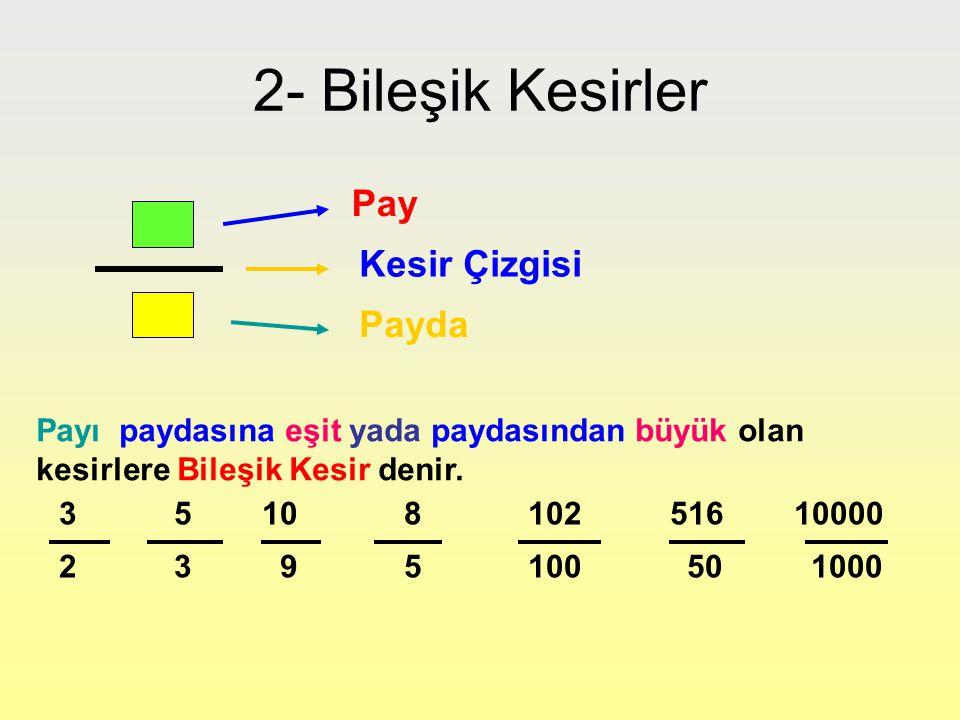 Pay Kesir Çizgisi Payda Payı paydasına eşit yada paydasından büyük olan kesirlere Bileşik Kesir denir. 3 5 10 8 102 516 10000 2 3 9 5 100 50 1000 2- B